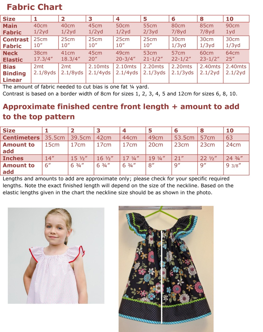 Tilly Dress Charts