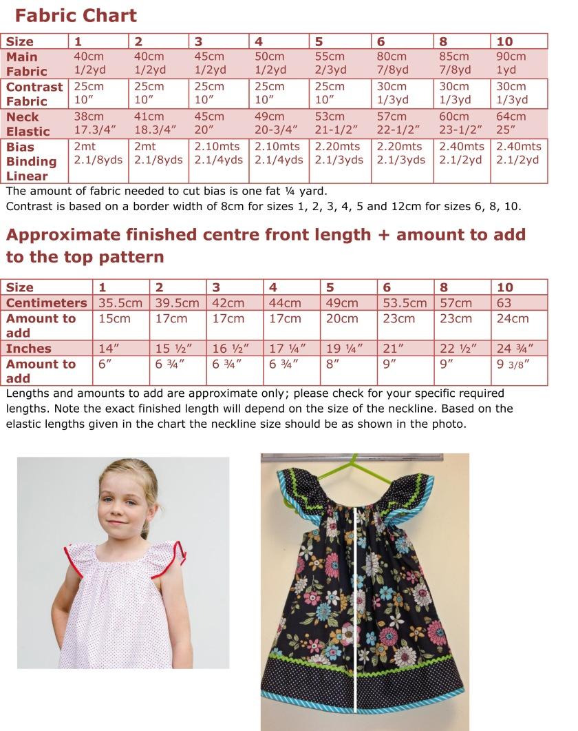 Tilly Dress Charts